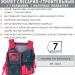 жилет для инструмента - INTERTOOL SP-1001